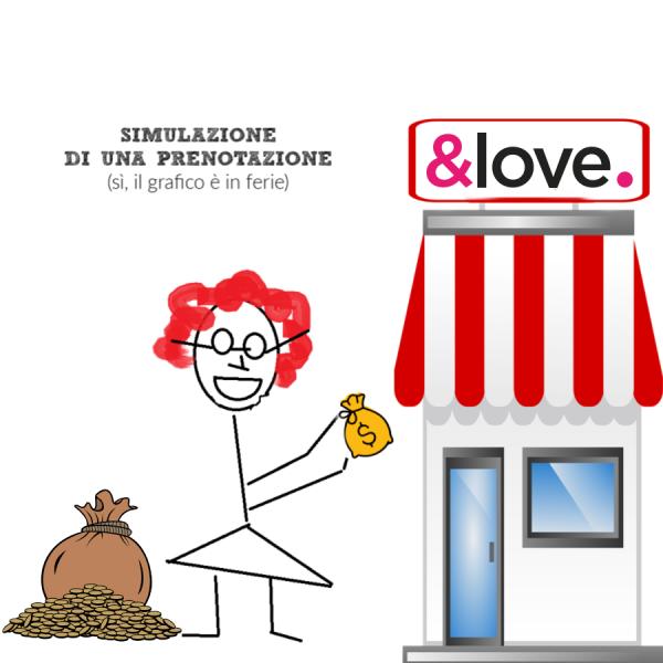 prenotazione &love 2020